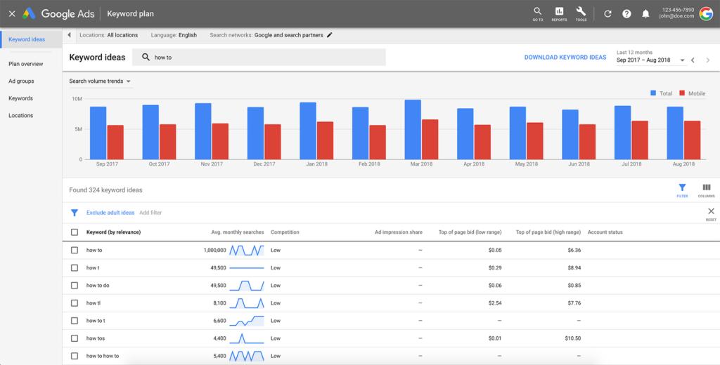 Use o Google Adwords para Ranquear suas Páginas da Web